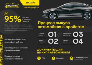 Скупка б/у автомобилей в СПб